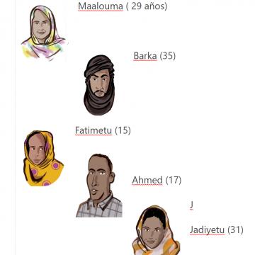 El informe de @Mundubat sobre la juventud saharaui y la ocupación del Sahara Occidental, incluye el conmovedor testimonio de 19 saharauis| Contramutis